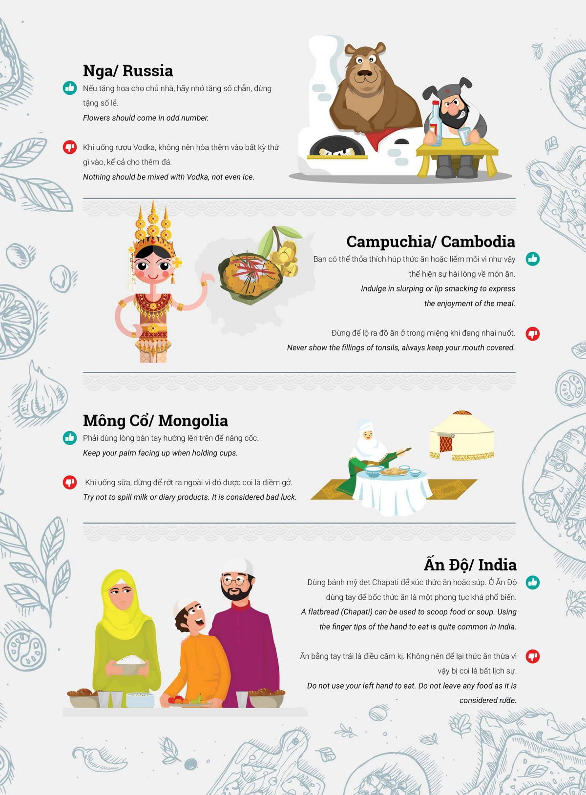 Wanderlust Tips Magazine | Dining etiquette in different countries