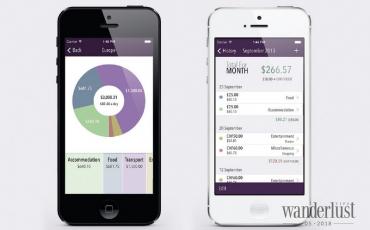 Wanderlust Tips Magazine   6 useful applications for travel budget management