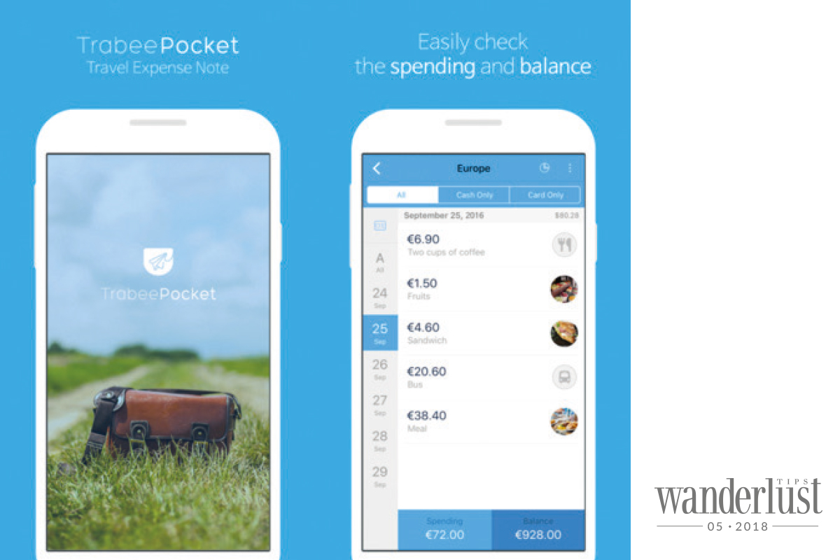 Wanderlust Tips Magazine | 6 useful applications for travel budget management