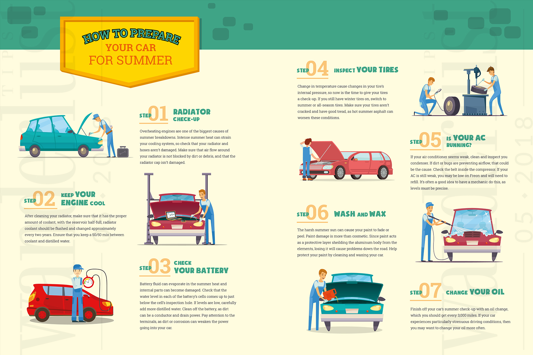 Wanderlust Tips Magazine | How to prepare your car for summer