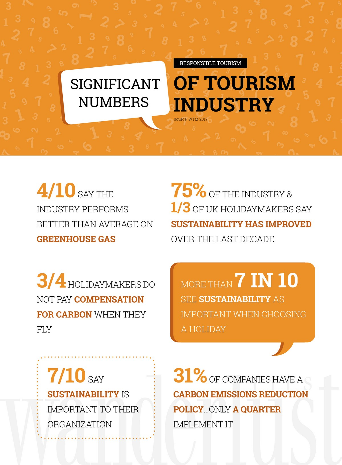 Wanderlust Tips Magazine   Responsible tourism: Significant numbers of tourism industry