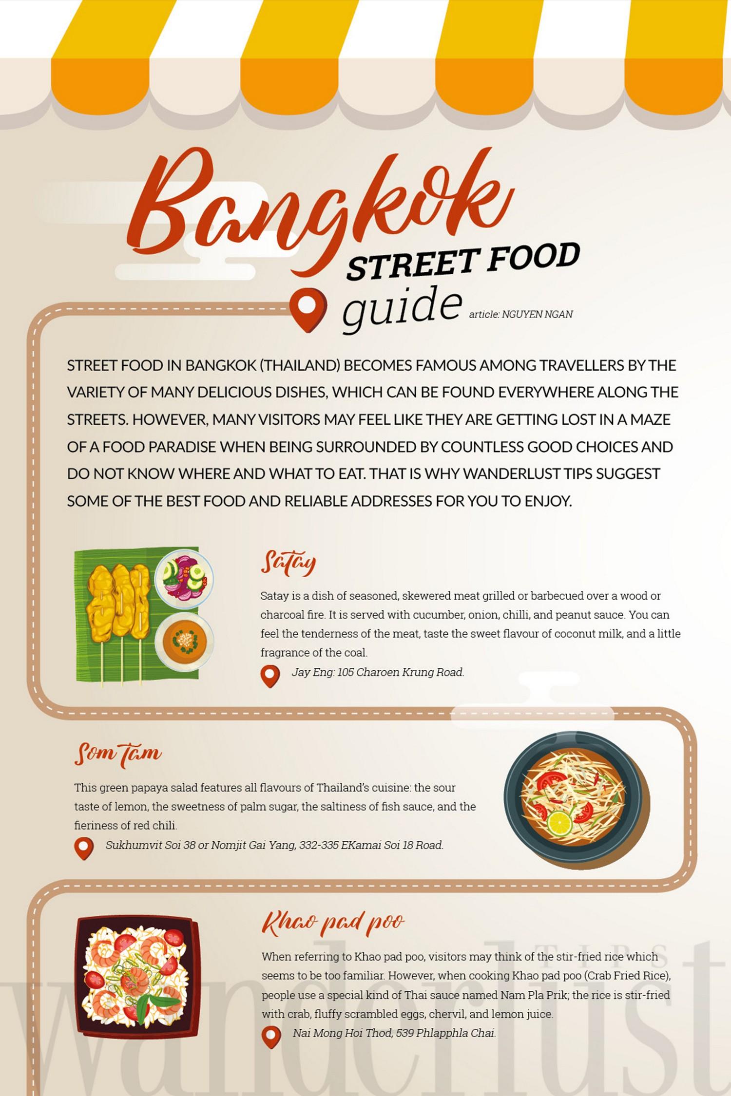 Wanderlust Tips   Bangkok street food guide