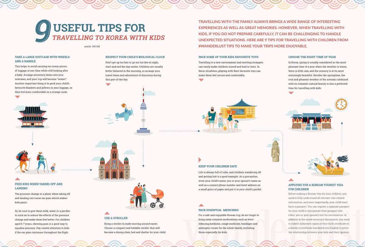 Wanderlust Tips Magazine | 9 useful tips for travelling to Korea with kids