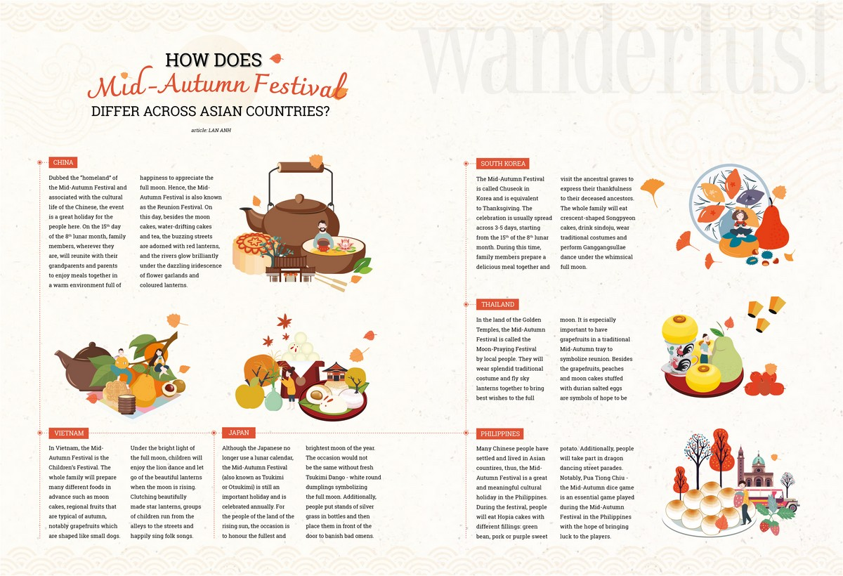 Wanderlust Tips Magazine | How does Mid-Autumn Festival differ across asian countries?