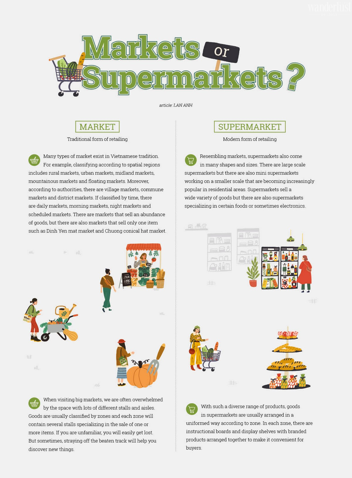 Wanderlust Tips   What are the differences between markets and supermarkets?