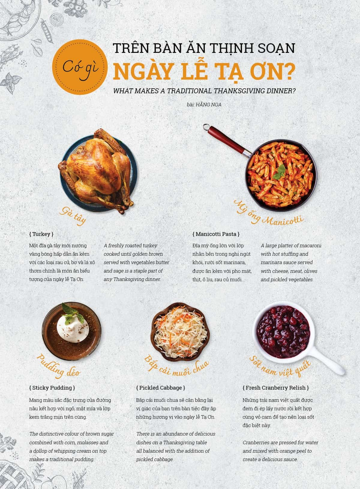 Wanderlust Tips | What makes a traditional Thanksgiving dinner?
