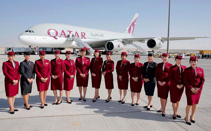 Wanderlust Tips - Qatar Airways is the World's Best Airline in 2021